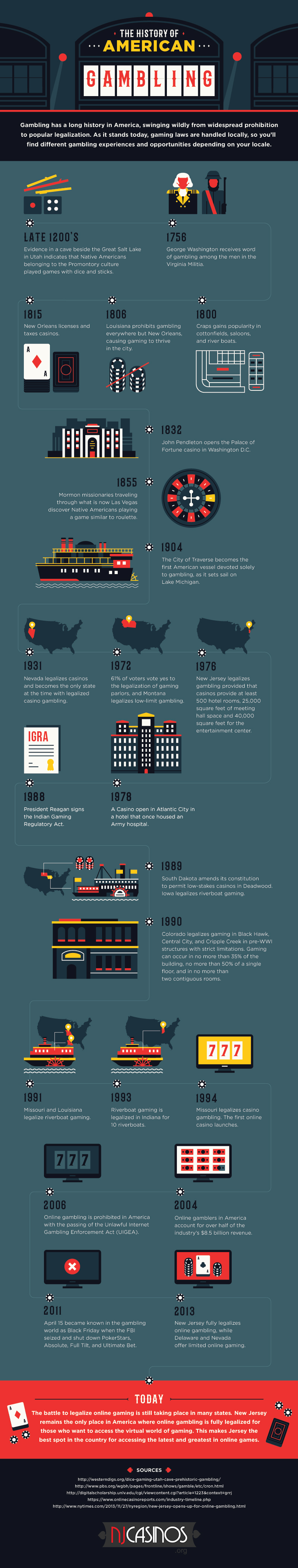 infographic history-1