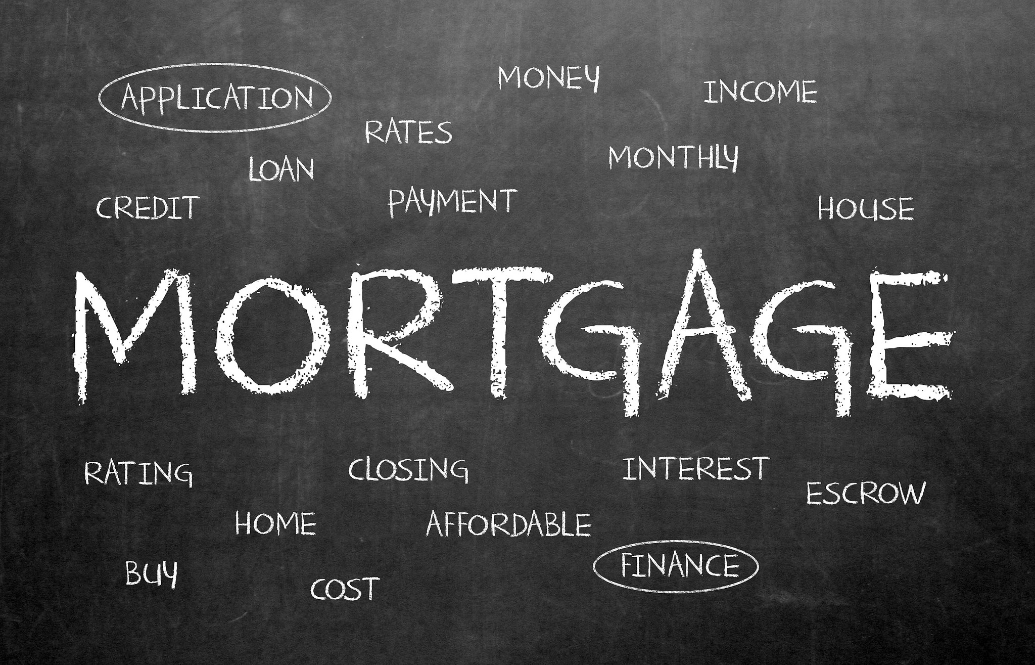 5 Things You Need To Know Before Taking a Mortgage