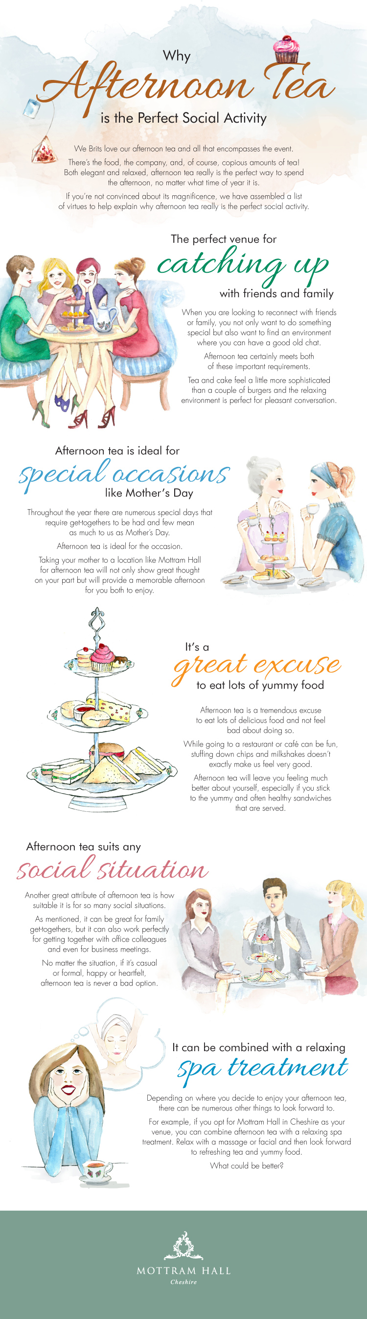 Afternoon-tea-infographic